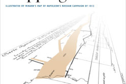PR: New Esri Book Inspired by Classic Flow Map of Napoleon's Russian Campaign