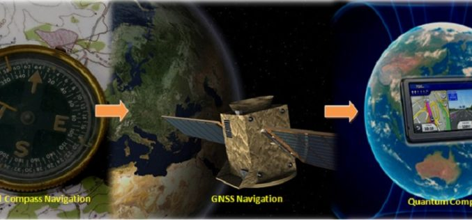 Will Quantum Compass Replace Global Navigation Satellite System (GNSS)?