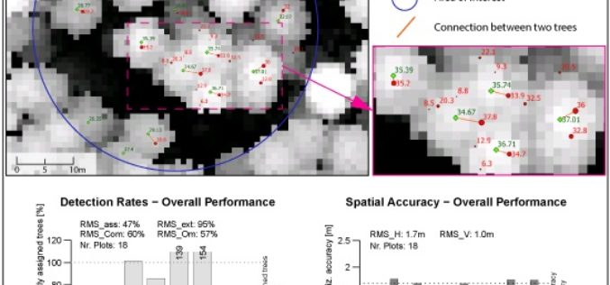 A Benchmark of Lidar-Based Single Tree Detection Methods Using Heterogeneous Forest Data from the Alpine Space