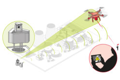 Counter-UAV System from Airbus Defence and Space Protects Large Installations and Events from Illicit Intrusion