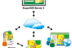 Upgrade Your Work Efficiency by GIS Complete Solution of Supergeo