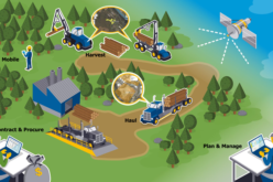 New Forests to Manage its Asian-Based AFI Investment  with Trimble's Connected Forest Solution