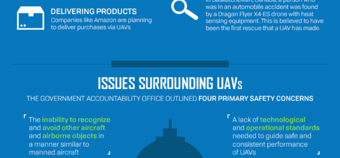 The Benefits and Challenges of UAVs