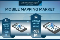 Mobile Mapping Market to Witness Steady Growth of 17% During 2020-2026