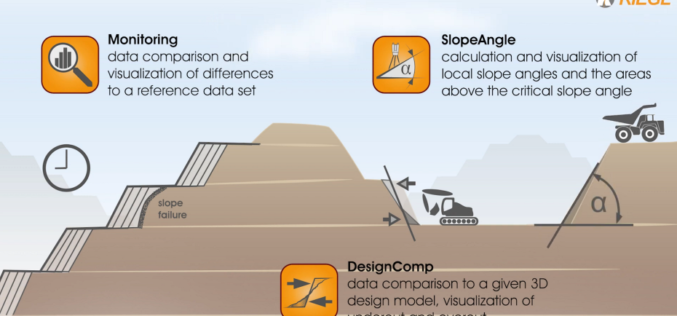 """RIEGL VZ-i Laser Scanners Support the Step Towards the """"Remote Operated Digital Mine"""": Easy-to-use, Intuitive Mining Apps for Autonomous Data Acquisition and Processing"""